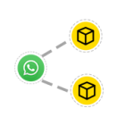 WhatsApp Product Share Magento 2 Extension