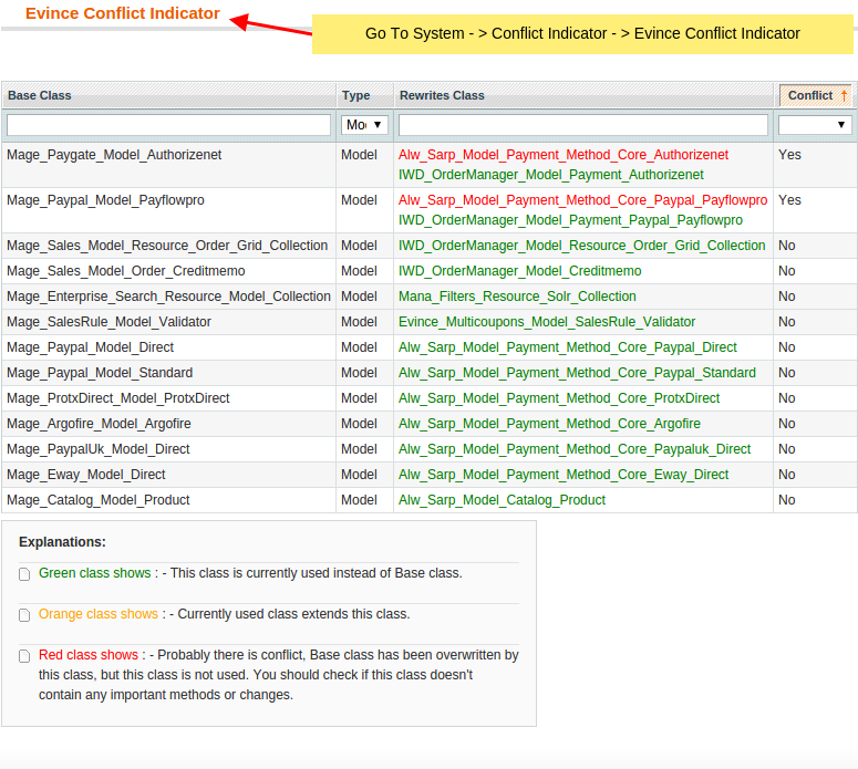 Conflict Indicator in the admin side